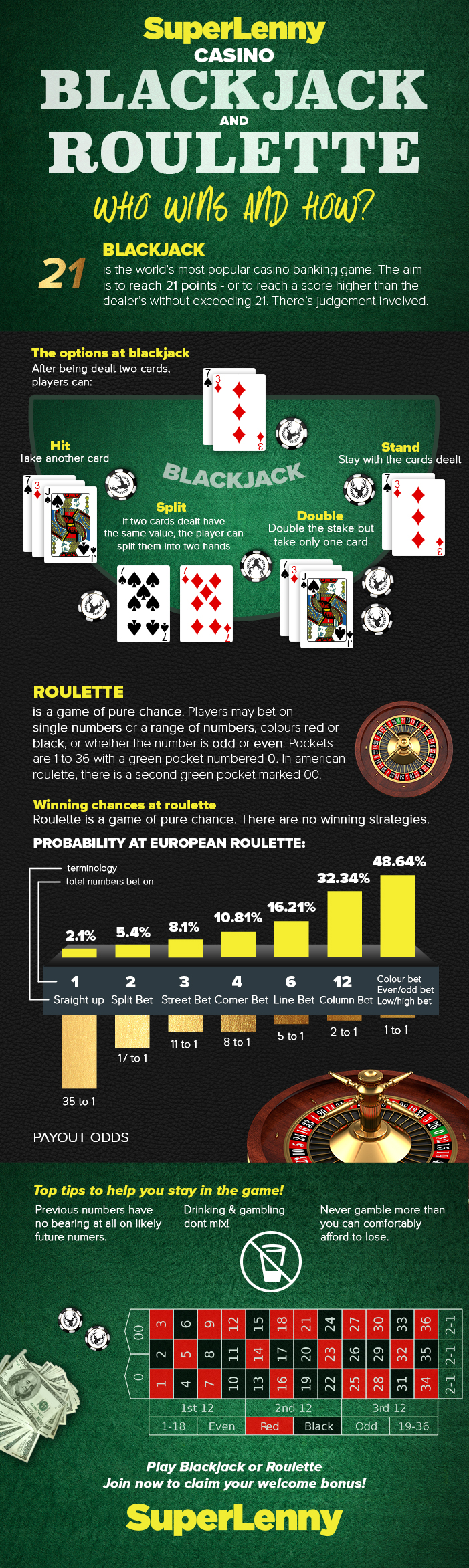 superlenny-blackjack-roulette-infographic05x